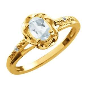 Sky Blue Aquamarine Sapphire Gold Plated Sterling Silver Ring Jewelry